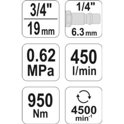 "KLUCZ UDAR.3/4""  945 NM"